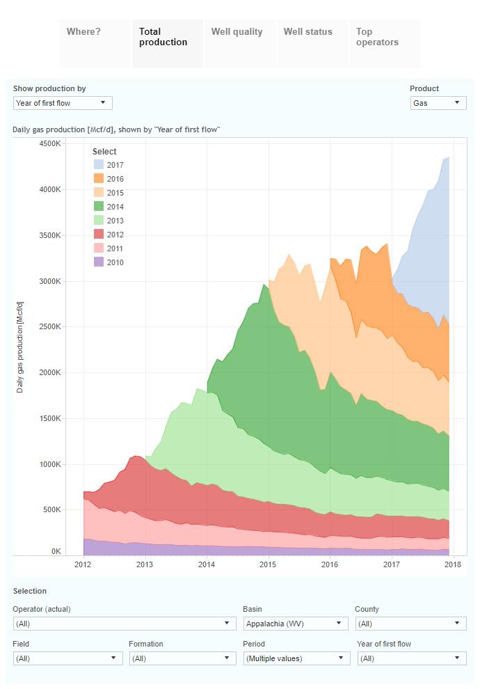 Oilprice_0207_Graph-01.jpg
