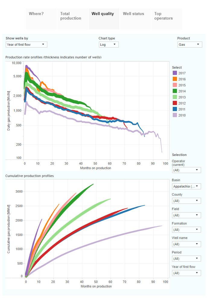 Oilprice_0207_Graph-02.jpg