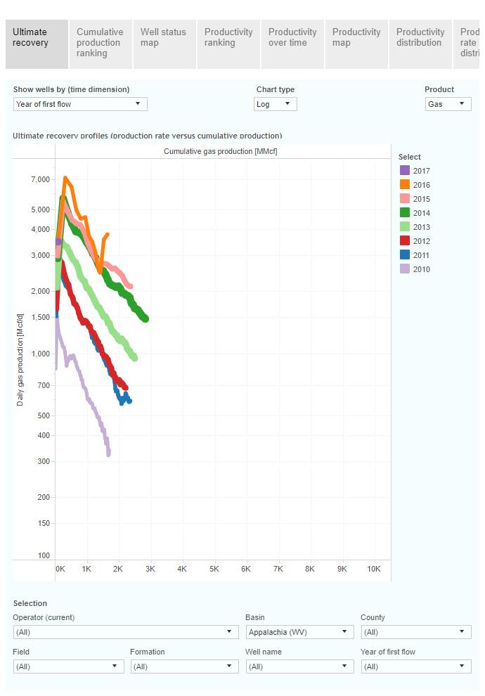Oilprice_0207_Graph-04.jpg