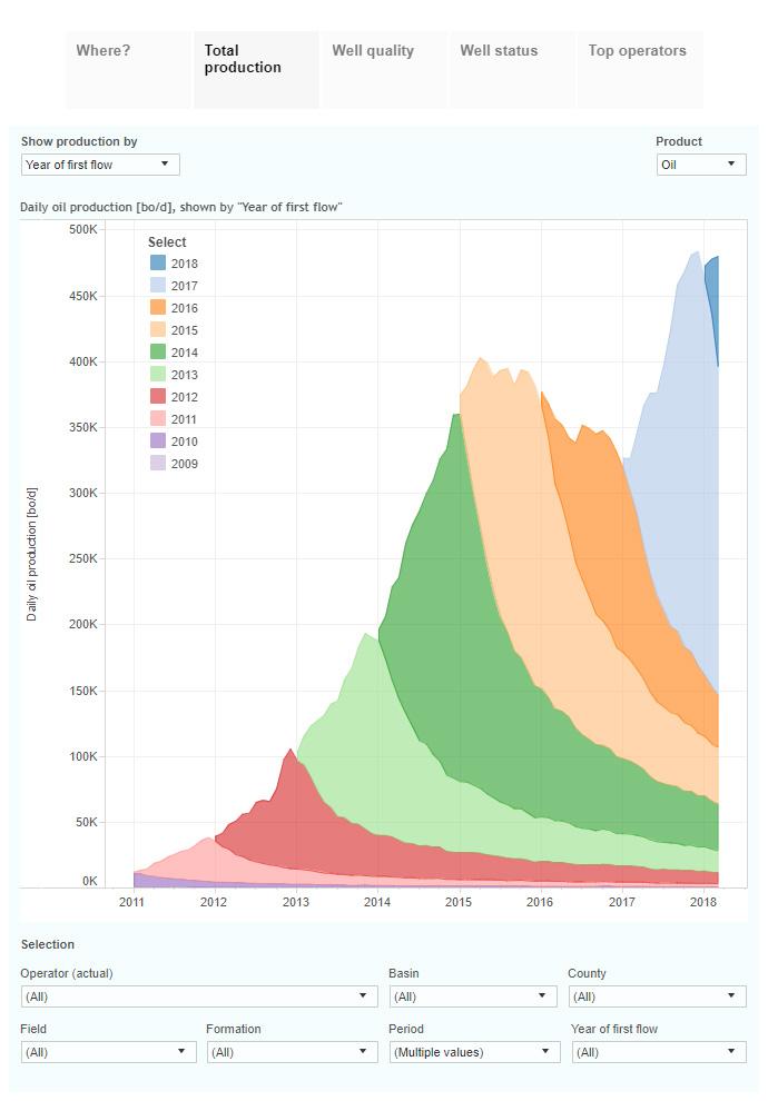 Oilprice_1806_Graph-01.jpg