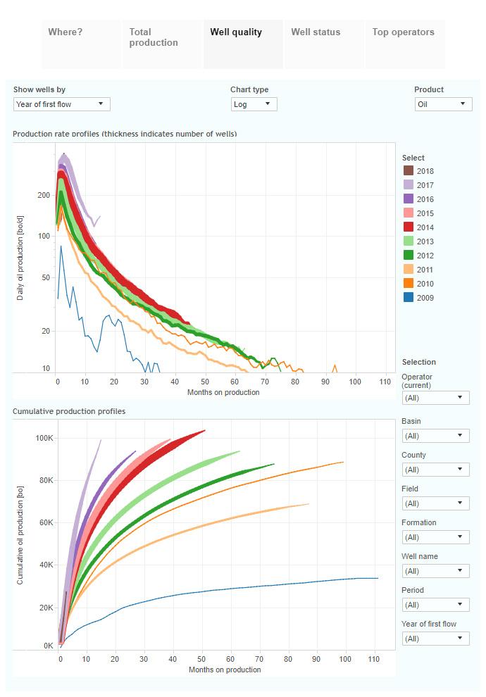 Oilprice_1806_Graph-02.jpg