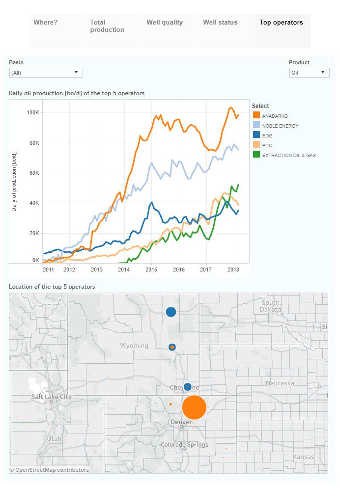 Oilprice_1806_Graph-03.jpg