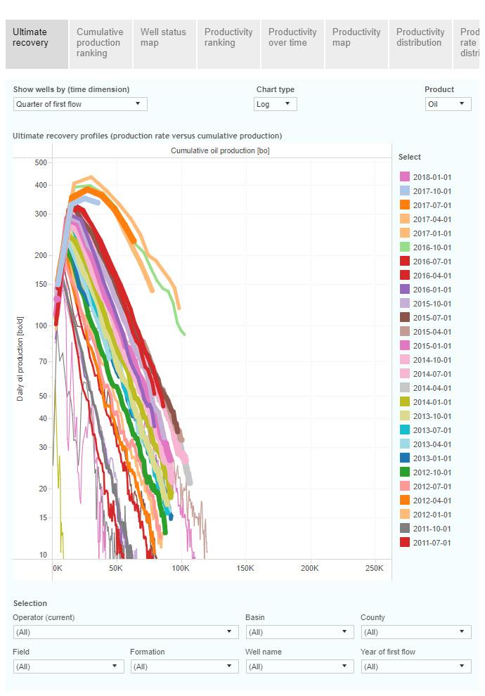 Oilprice_1806_Graph-04.jpg