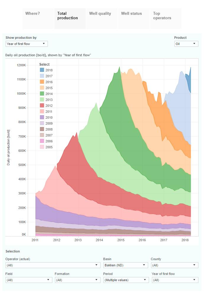 Oilprice_1906_Graph-01.jpg