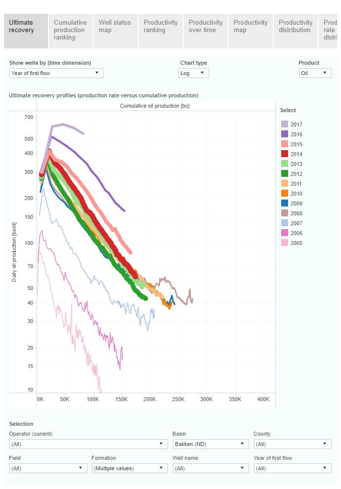 Oilprice_1906_Graph-05.jpg