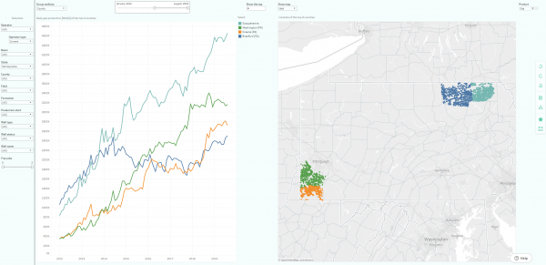 Top-gas-producing-counties-in-PA-600x291