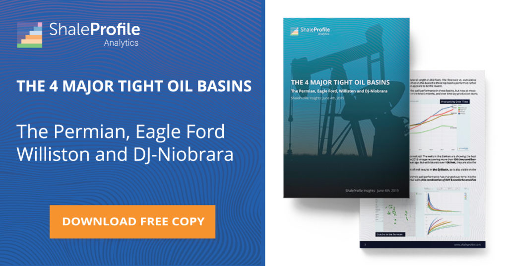 THE 4 MAJOR TIGHT OIL BASINS UPDATE- June 2019