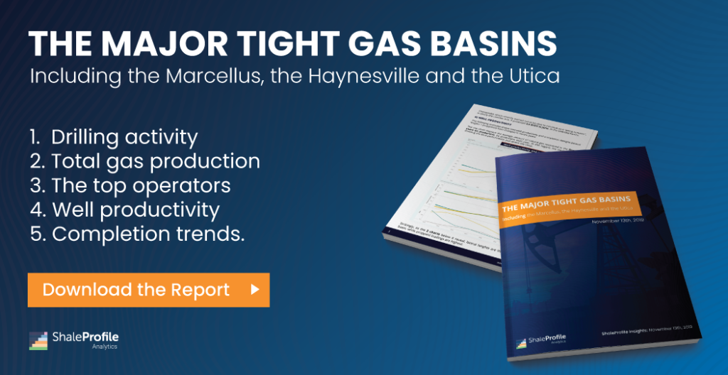 THE MAJOR TIGHT GAS BASINS UPDATE- November 2019