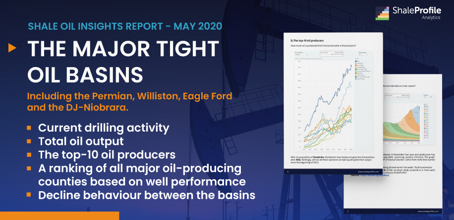 drilling activity shale oil report