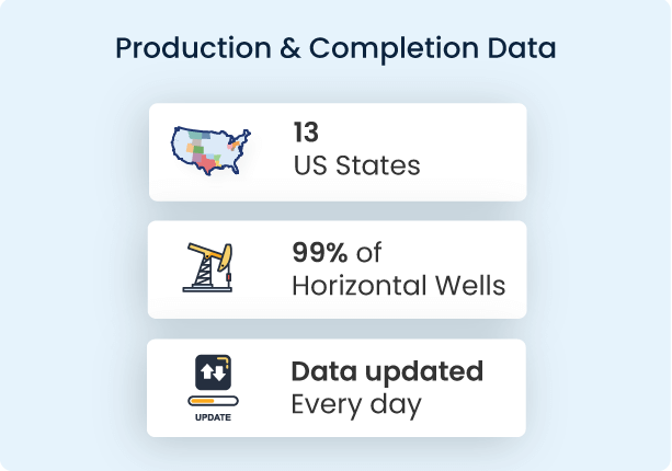 oil-gas-production-completion-update