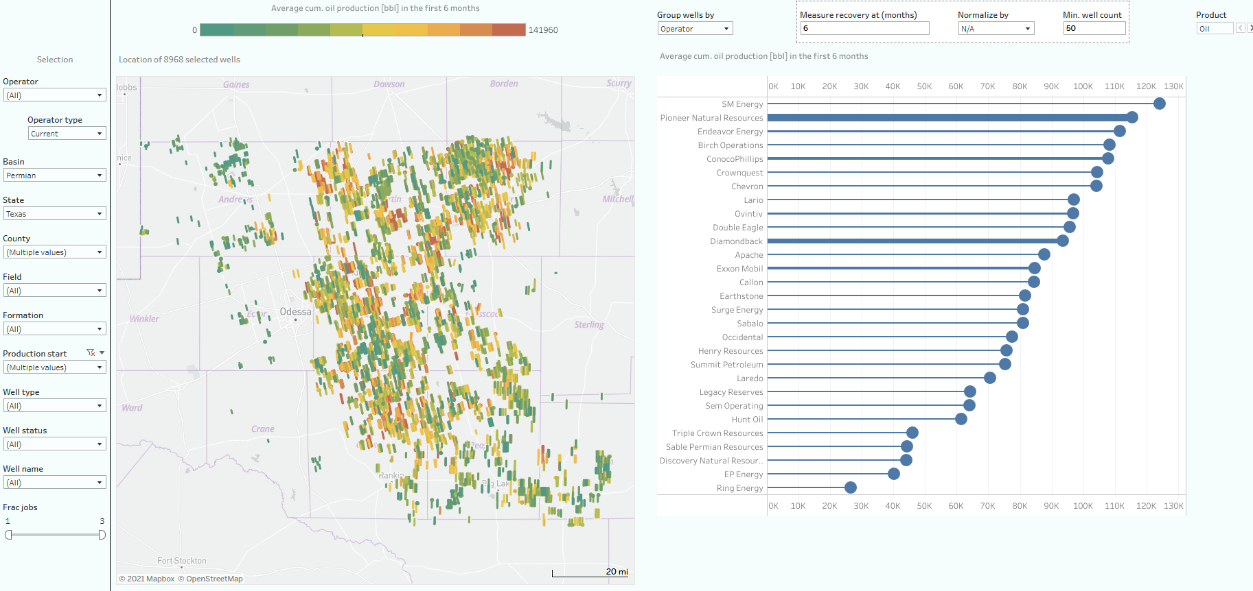 Midland-Basin-productivity-ranking.png