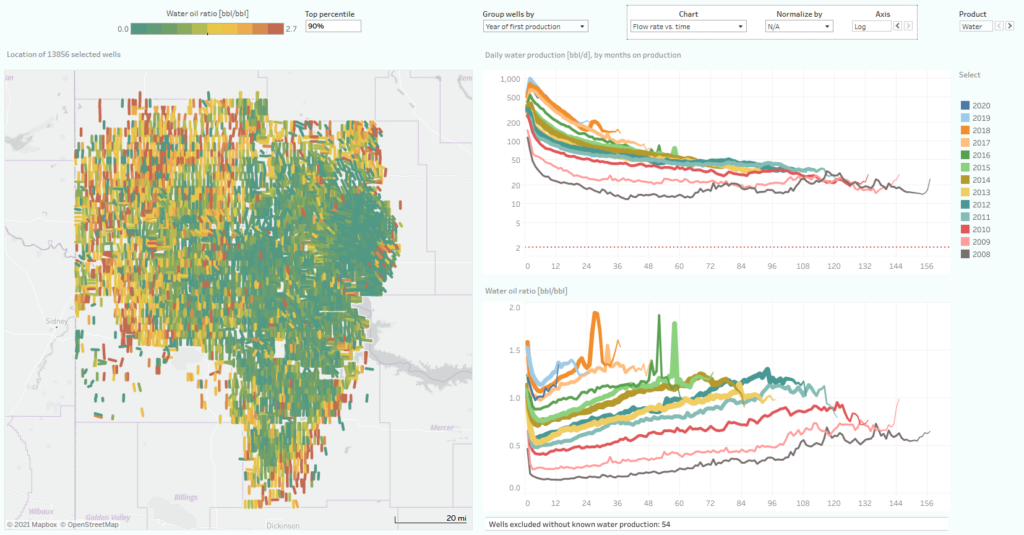 ND-water-production-1024x535.png