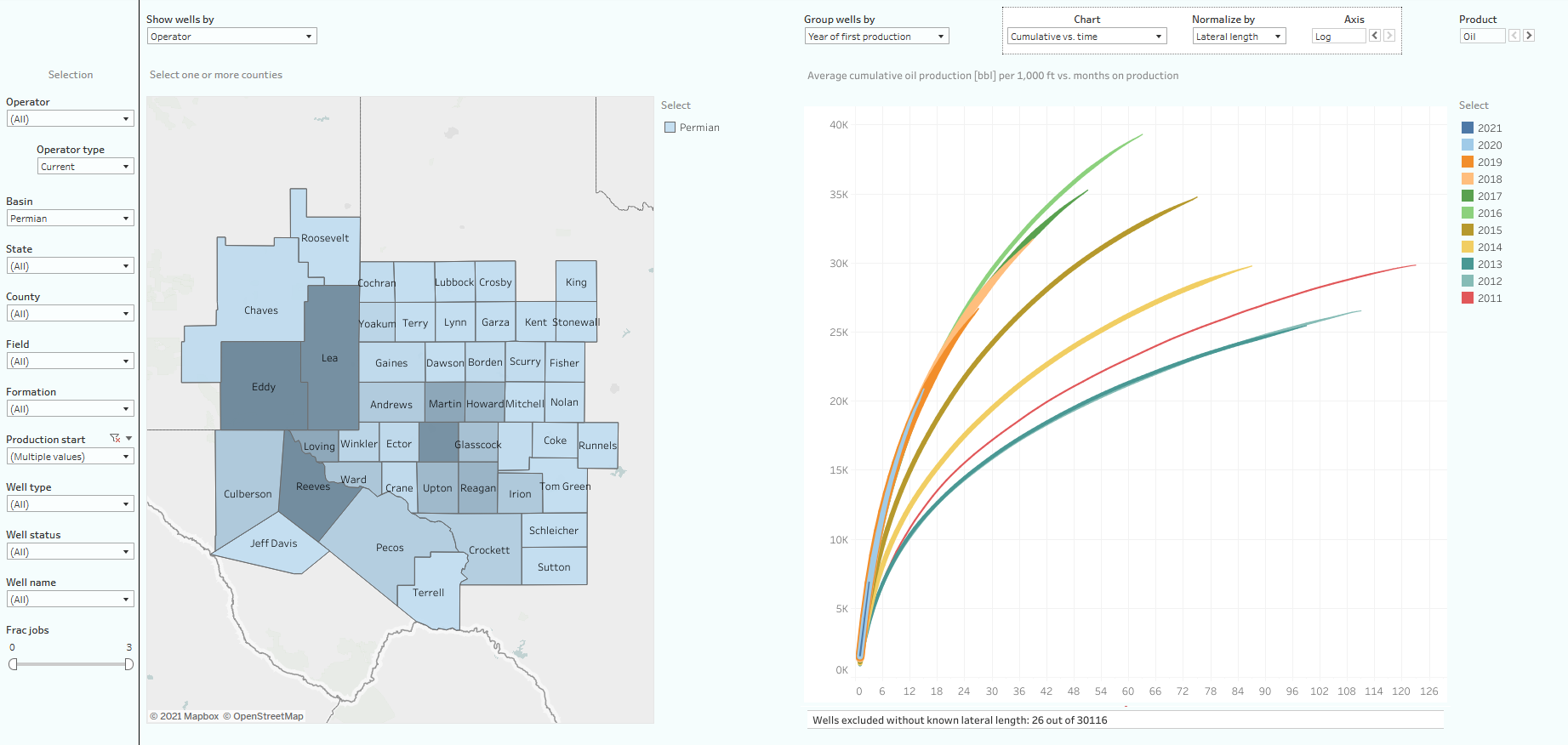 Permian-normalized-well-productivity.png