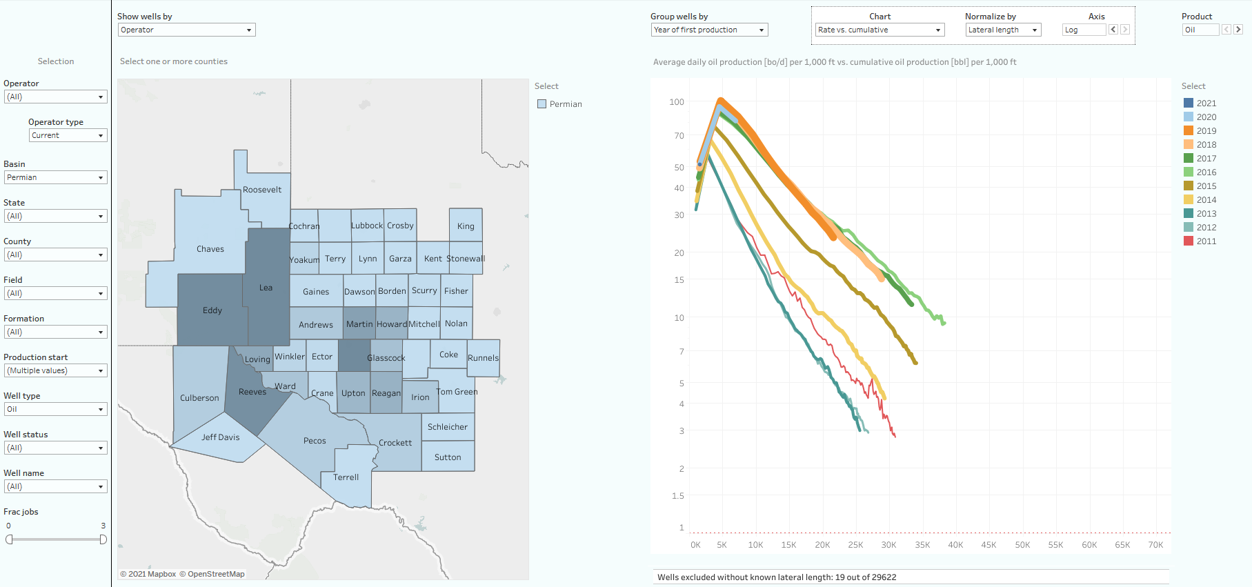 Permian-Production-Profiles.png