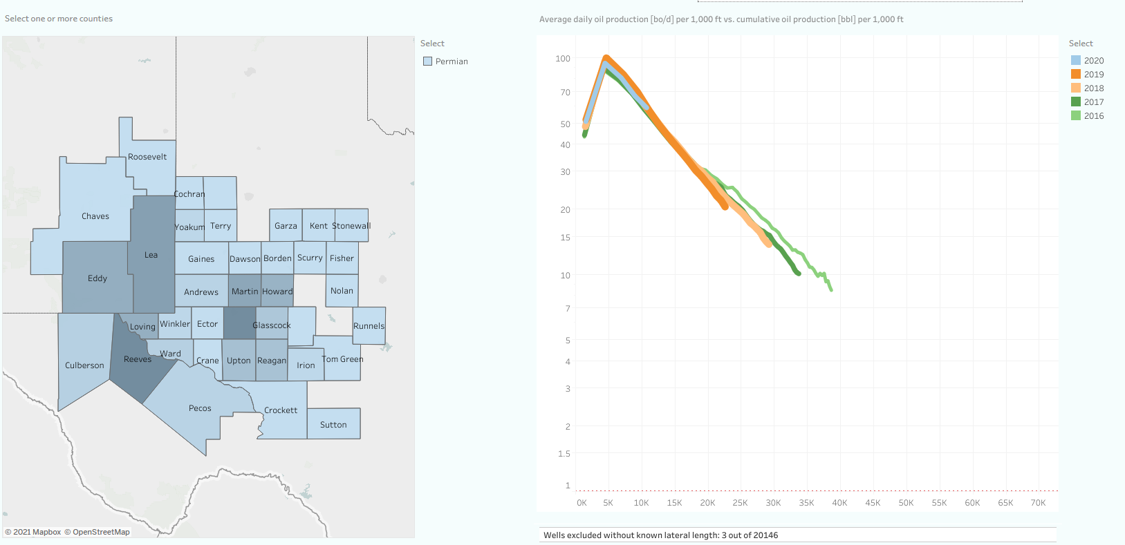 Permian-normalized-well-productivity-1.p